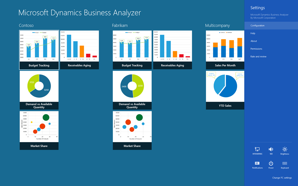 Microsoft Dynamics Business Analyzer en COSMO CONSULT